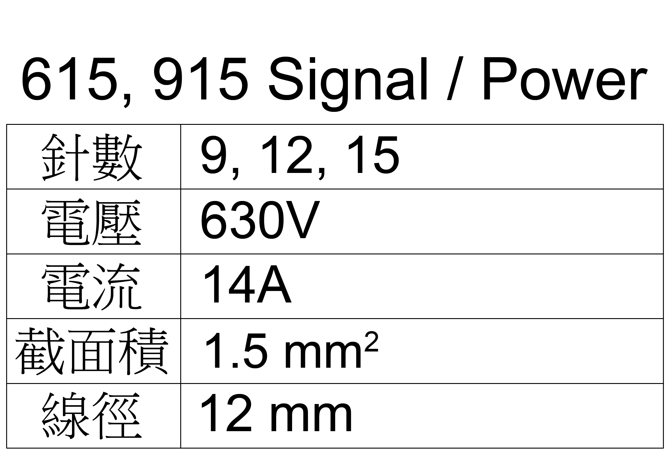 hcy-intercontec-615,915 signal-power