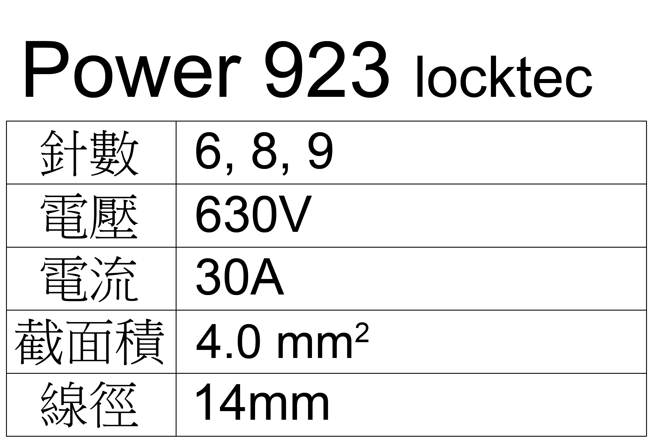 hcy-intercontec-power 923 locktec